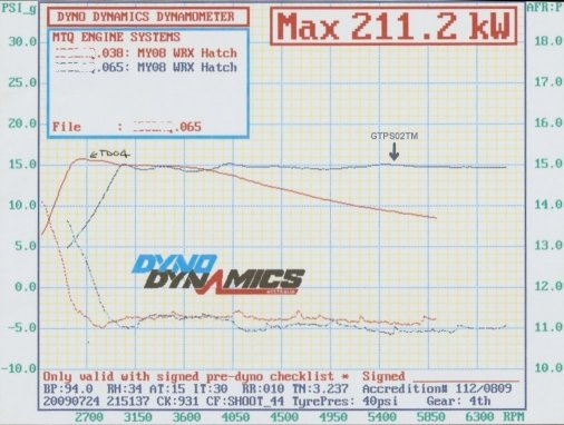 gtps02tm-dyno1.jpg